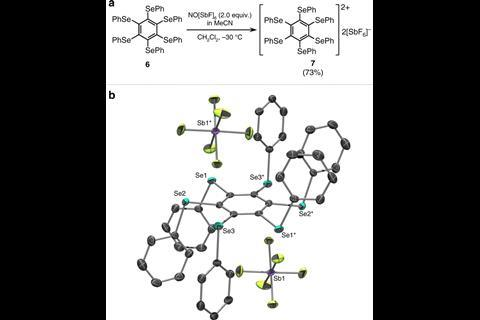 The isolation of hexakis(phenylselenyl)benzene dication